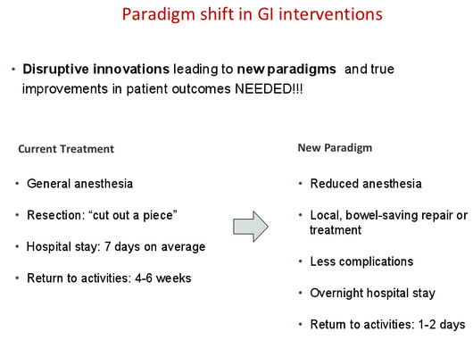 Paradigm-shift-in-Gastrointestinal-Surgeries-what-here-are-the-benefits