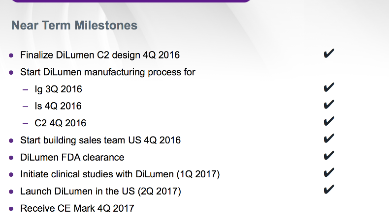 DiLumen - goals we accomplished during 2017.